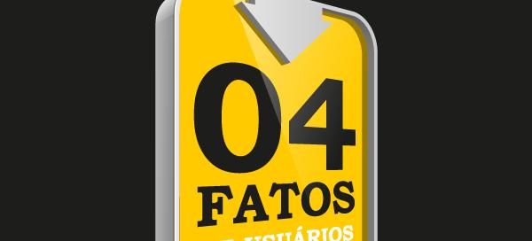 4 Fatos sobre usuários de internet no Brasil